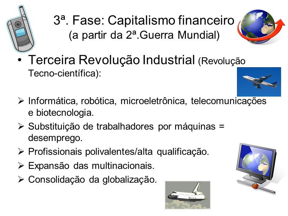 3ª. Fase: Capitalismo financeiro (a partir da 2ª.Guerra Mundial) Terceira Revolução Industrial (Revolução Tecno-científica): Informática, robótica, mi