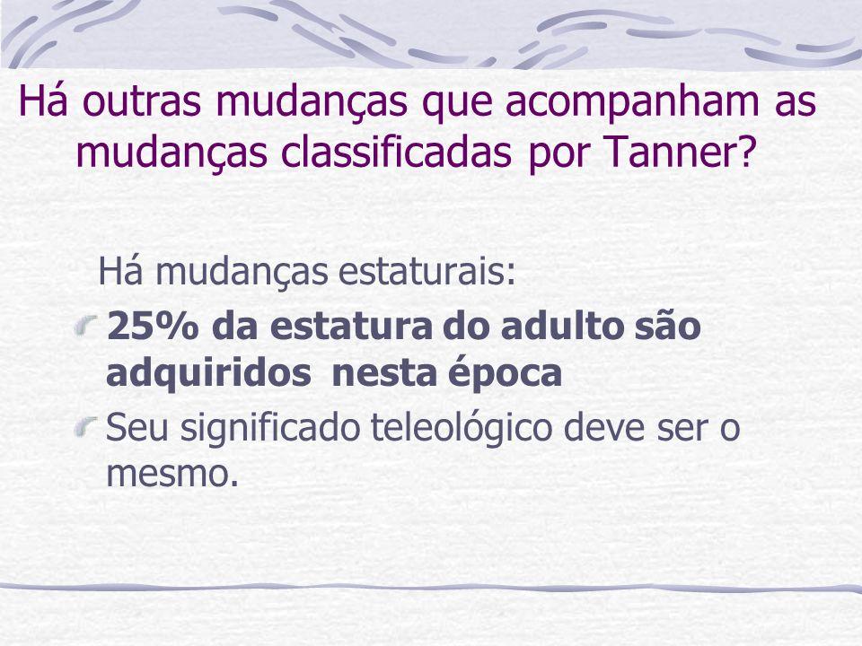 Há outras mudanças que acompanham as mudanças classificadas por Tanner? Há mudanças estaturais: 25% da estatura do adulto são adquiridos nesta época S