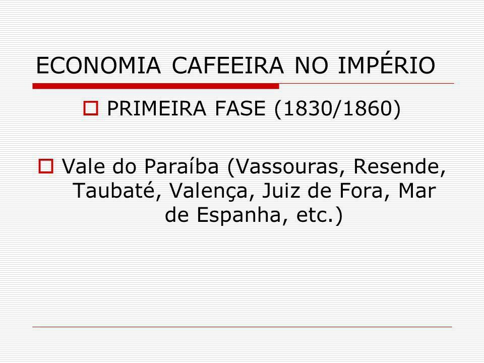 ECONOMIA CAFEEIRA NO IMPÉRIO PRIMEIRA FASE (1830/1860) Vale do Paraíba (Vassouras, Resende, Taubaté, Valença, Juiz de Fora, Mar de Espanha, etc.)