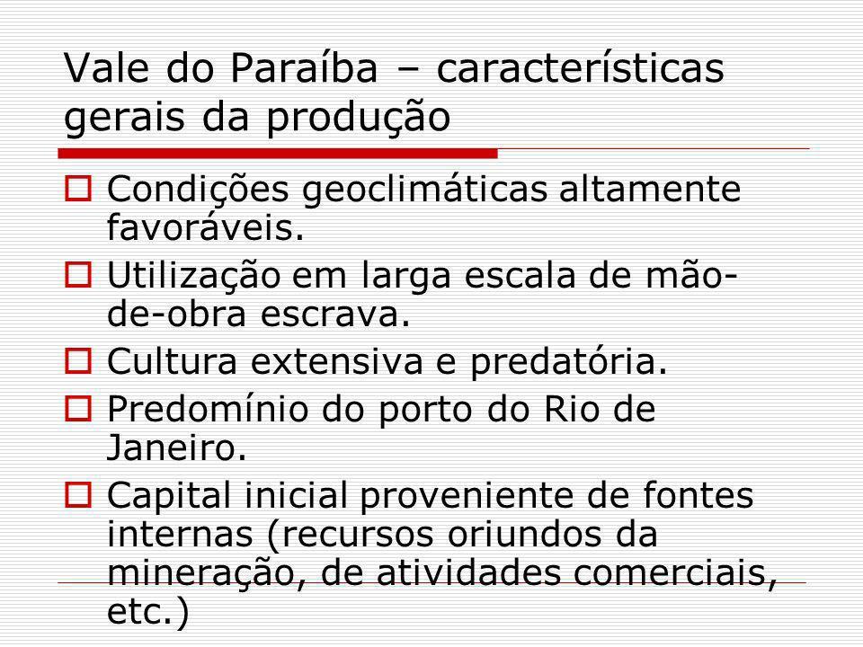 Vale do Paraíba – características gerais da produção Condições geoclimáticas altamente favoráveis. Utilização em larga escala de mão- de-obra escrava.