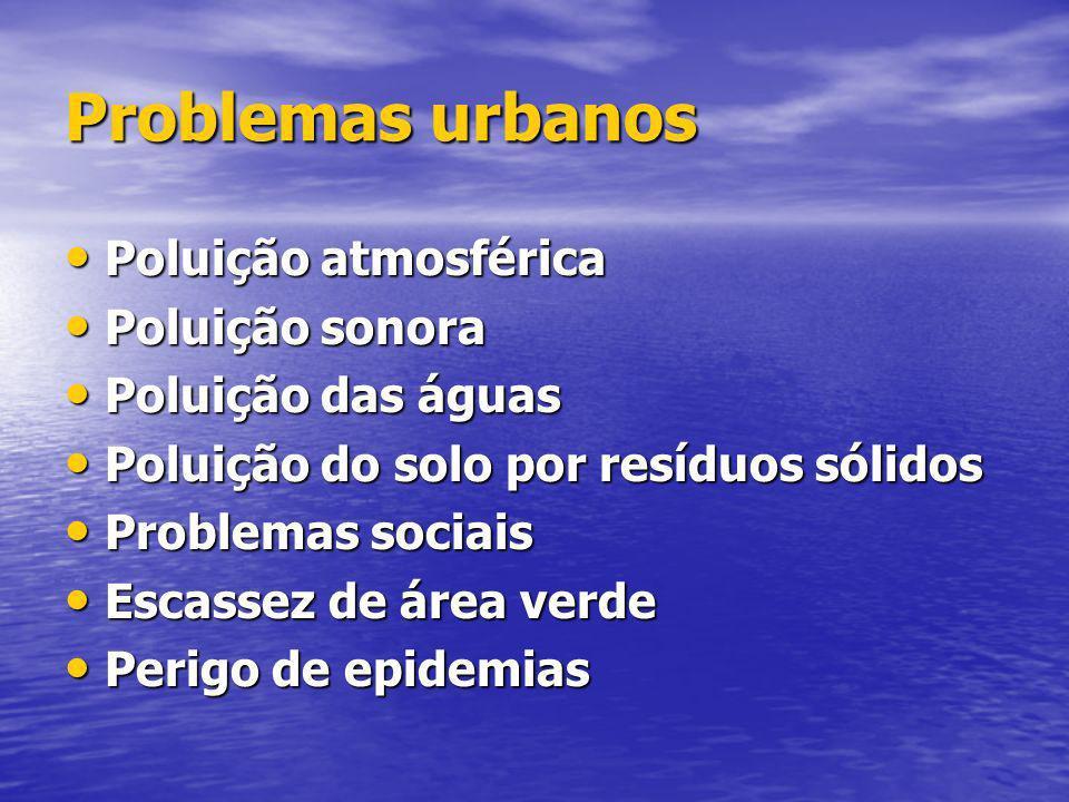 Problemas urbanos Poluição atmosférica Poluição atmosférica Poluição sonora Poluição sonora Poluição das águas Poluição das águas Poluição do solo por