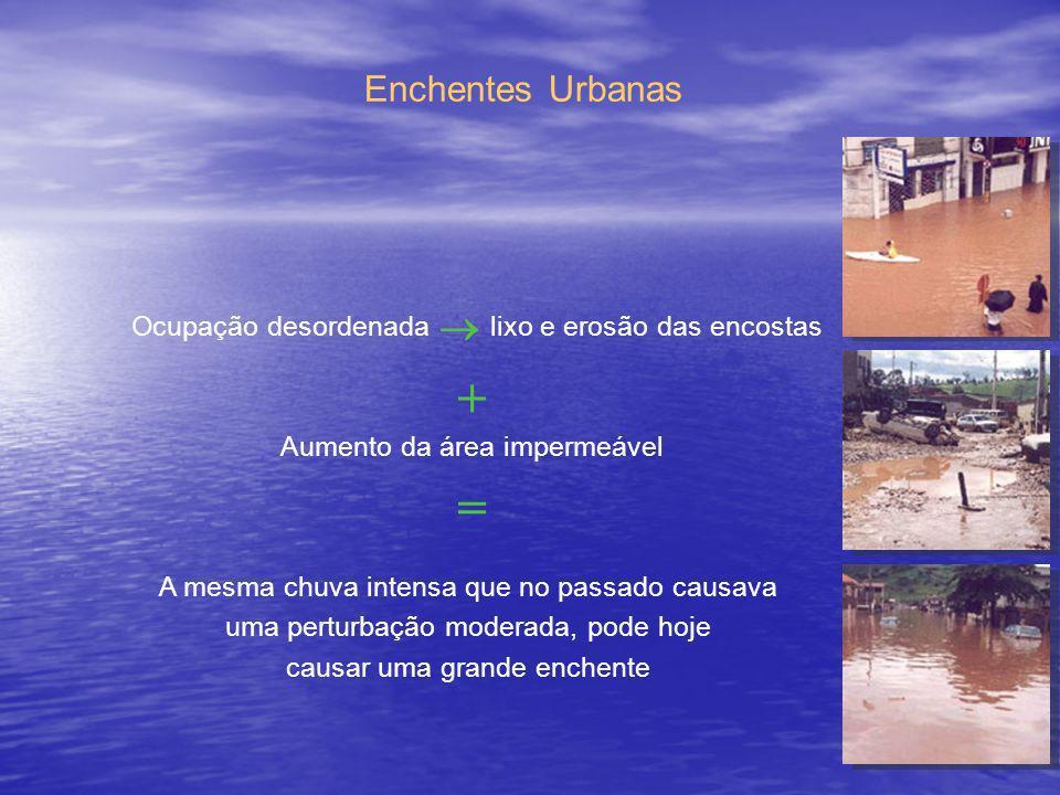 A mesma chuva intensa que no passado causava uma perturbação moderada, pode hoje causar uma grande enchente Ocupação desordenada lixo e erosão das enc