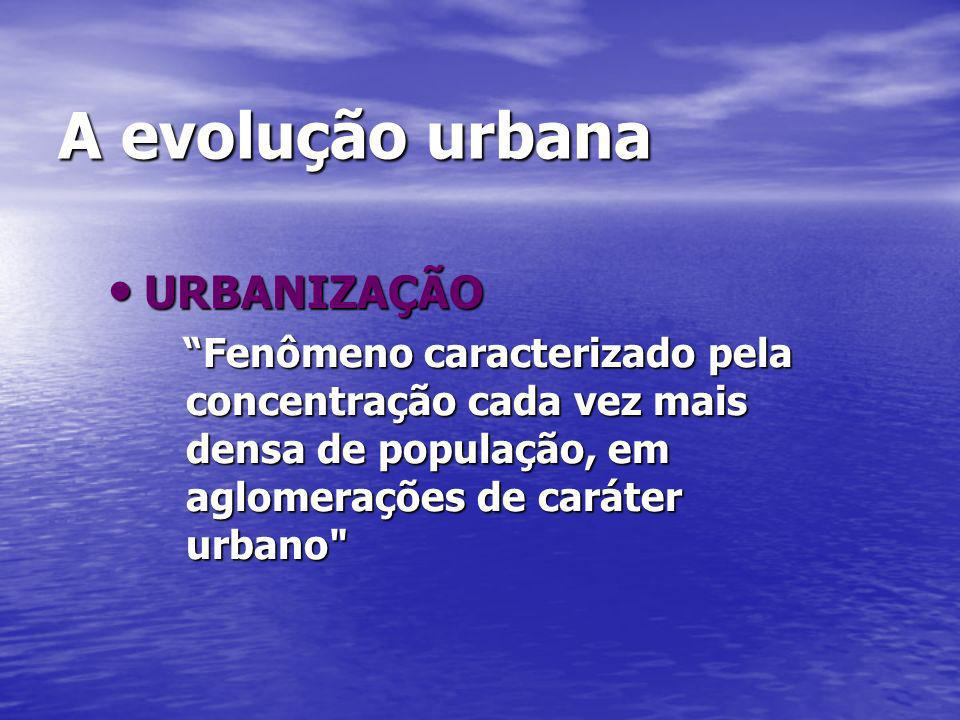 A evolução urbana Urbanização no Brasil Urbanização no Brasil –De 1950 a 1980 –População brasileira cresceu 2,3 vezes –População urbana cresceu 4,4 vezes –Redução nas taxas de crescimento –Estabilização entre 240 e 250 milhões em 2050 –75% da população vivendo nas cidades Problema Problema –Distribuição espacial não homogênea