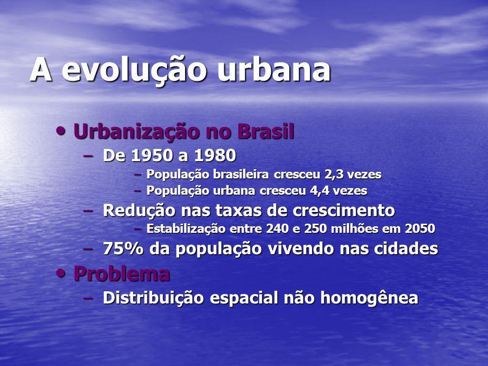 A evolução urbana Urbanização no Brasil Urbanização no Brasil –De 1950 a 1980 –População brasileira cresceu 2,3 vezes –População urbana cresceu 4,4 ve