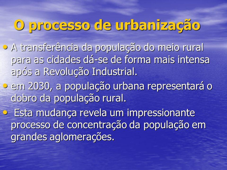 O processo de urbanização A transferência da população do meio rural para as cidades dá-se de forma mais intensa após a Revolução Industrial. A transf