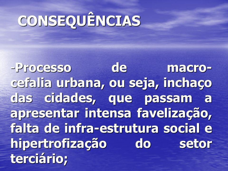 -Processo de macro- cefalia urbana, ou seja, inchaço das cidades, que passam a apresentar intensa favelização, falta de infra-estrutura social e hiper