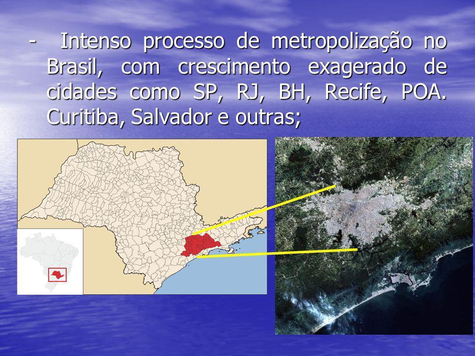 - Intenso processo de metropolização no Brasil, com crescimento exagerado de cidades como SP, RJ, BH, Recife, POA. Curitiba, Salvador e outras;