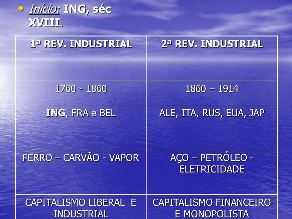 Início: ING, séc XVIII. Início: ING, séc XVIII. 1ª REV. INDUSTRIAL 2ª REV. INDUSTRIAL 1760 - 1860 1860 – 1914 ING, FRA e BEL ALE, ITA, RUS, EUA, JAP F