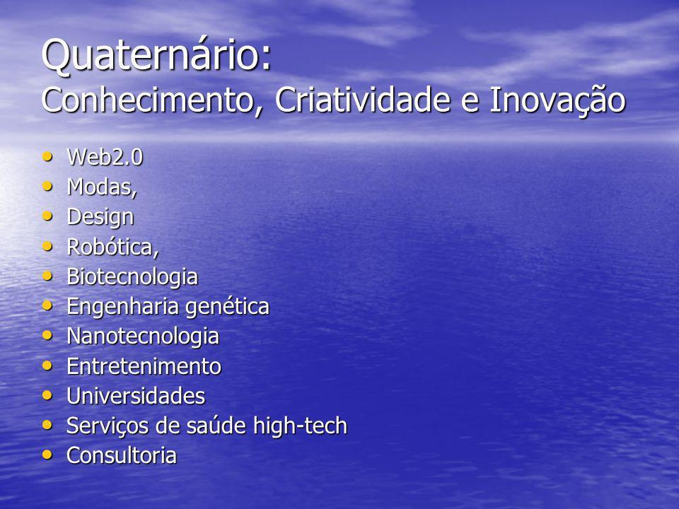Quaternário: Conhecimento, Criatividade e Inovação Web2.0 Web2.0 Modas, Modas, Design Design Robótica, Robótica, Biotecnologia Biotecnologia Engenhari