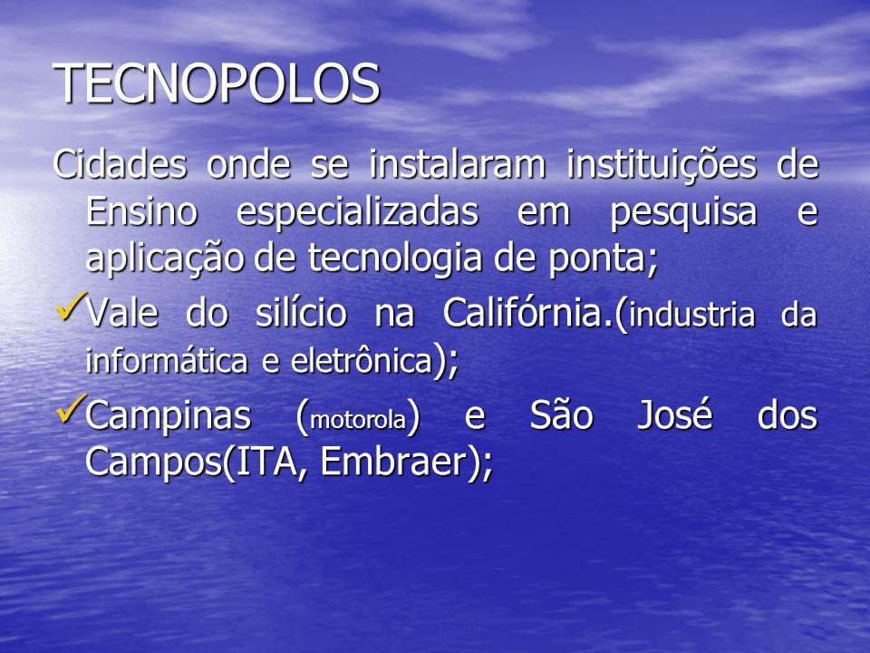TECNOPOLOS Cidades onde se instalaram instituições de Ensino especializadas em pesquisa e aplicação de tecnologia de ponta; Vale do silício na Califór