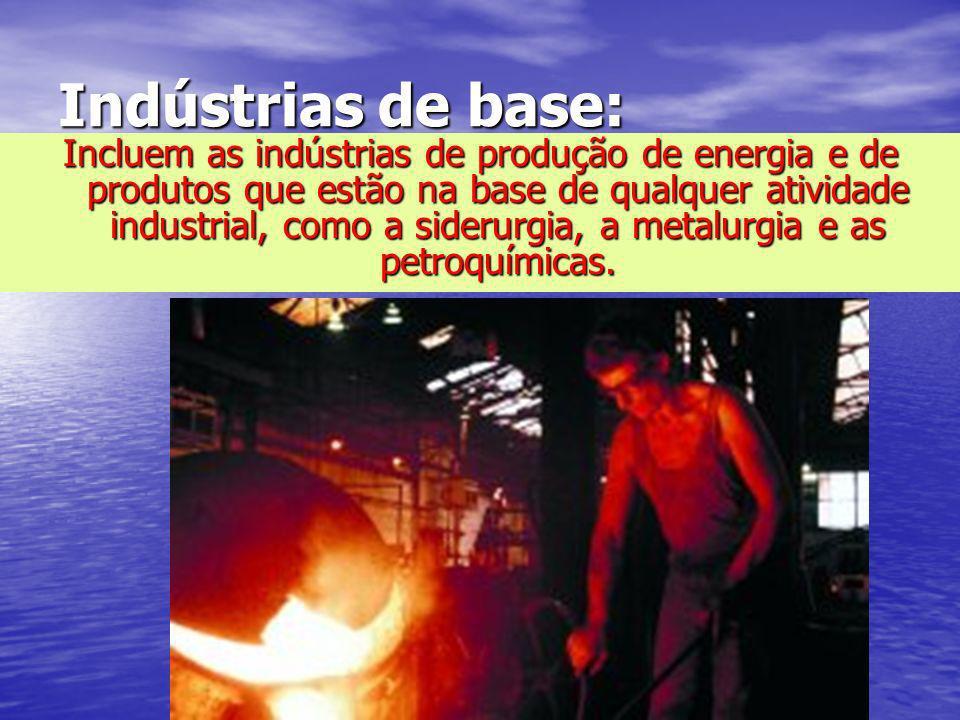 Indústrias de base: Incluem as indústrias de produção de energia e de produtos que estão na base de qualquer atividade industrial, como a siderurgia,