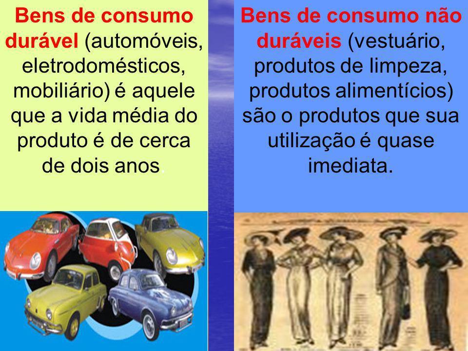 Bens de consumo durável (automóveis, eletrodomésticos, mobiliário) é aquele que a vida média do produto é de cerca de dois anos. Bens de consumo não d