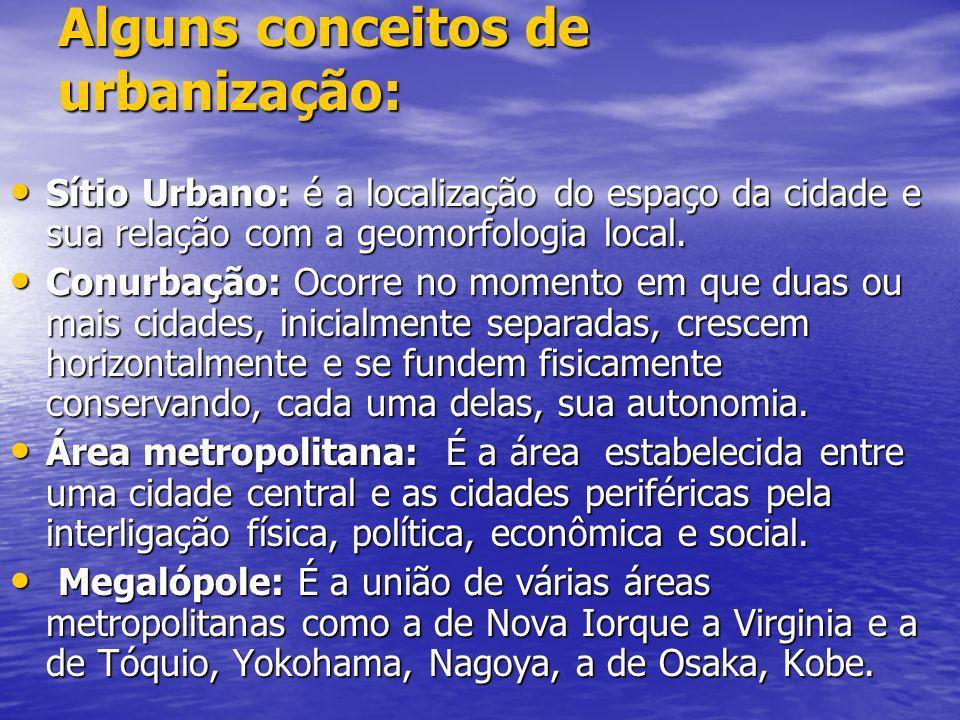 Alguns conceitos de urbanização: Sítio Urbano: é a localização do espaço da cidade e sua relação com a geomorfologia local. Sítio Urbano: é a localiza