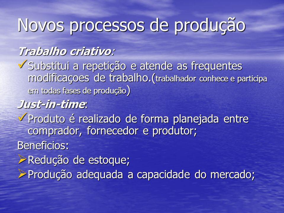 Novos processos de produção Trabalho criativo: Substitui a repetição e atende as frequentes modificaçoes de trabalho.( trabalhador conhece e participa