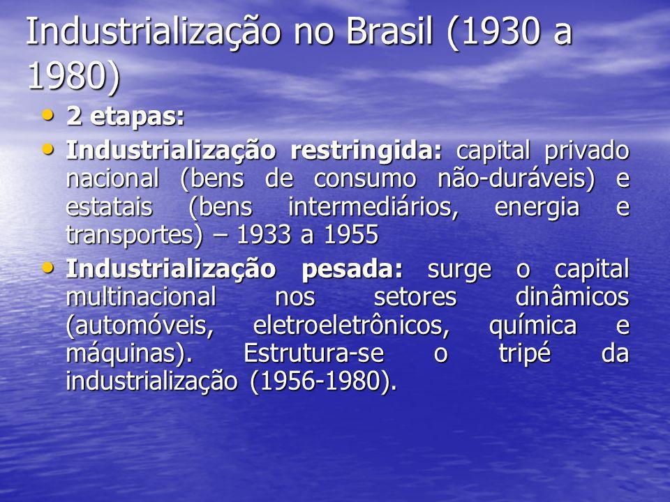 2 etapas: 2 etapas: Industrialização restringida: capital privado nacional (bens de consumo não-duráveis) e estatais (bens intermediários, energia e t