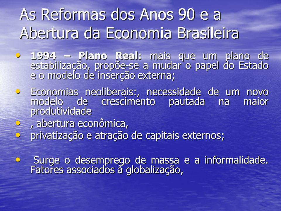 As Reformas dos Anos 90 e a Abertura da Economia Brasileira 1994 – Plano Real: mais que um plano de estabilização, propõe-se a mudar o papel do Estado