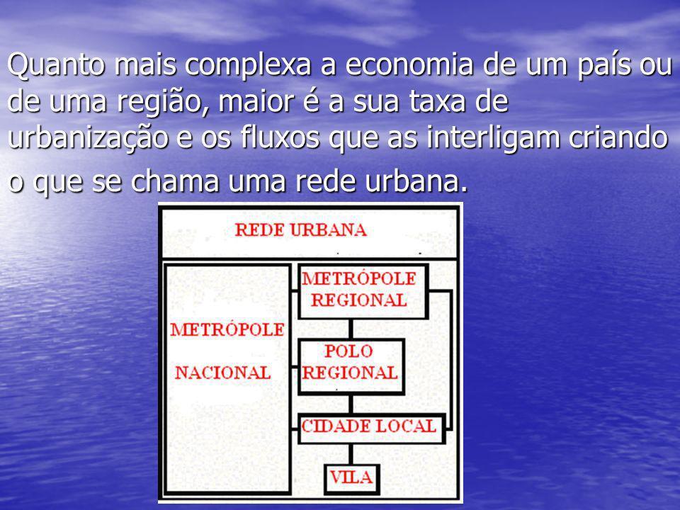 As Reformas dos Anos 90 e a Abertura da Economia Brasileira 1994 – Plano Real: mais que um plano de estabilização, propõe-se a mudar o papel do Estado e o modelo de inserção externa; 1994 – Plano Real: mais que um plano de estabilização, propõe-se a mudar o papel do Estado e o modelo de inserção externa; Economias neoliberais:, necessidade de um novo modelo de crescimento pautada na maior produtividade Economias neoliberais:, necessidade de um novo modelo de crescimento pautada na maior produtividade, abertura econômica,, abertura econômica, privatização e atração de capitais externos; privatização e atração de capitais externos; Surge o desemprego de massa e a informalidade.