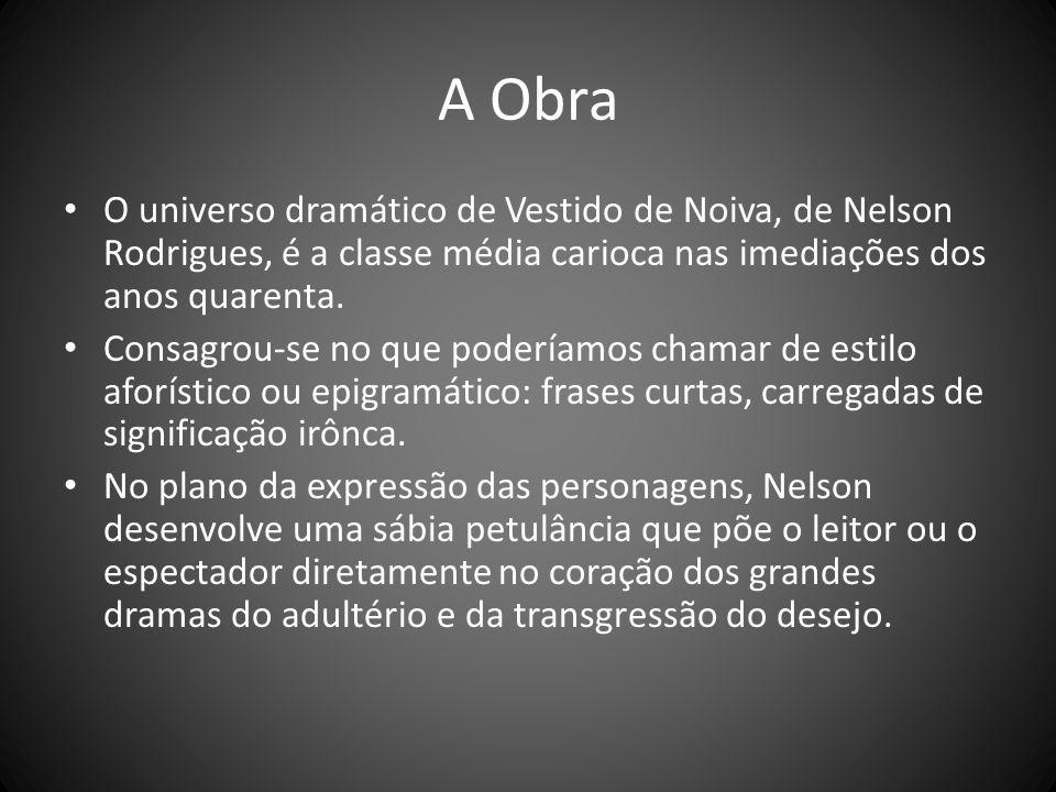 A Obra O universo dramático de Vestido de Noiva, de Nelson Rodrigues, é a classe média carioca nas imediações dos anos quarenta. Consagrou-se no que p