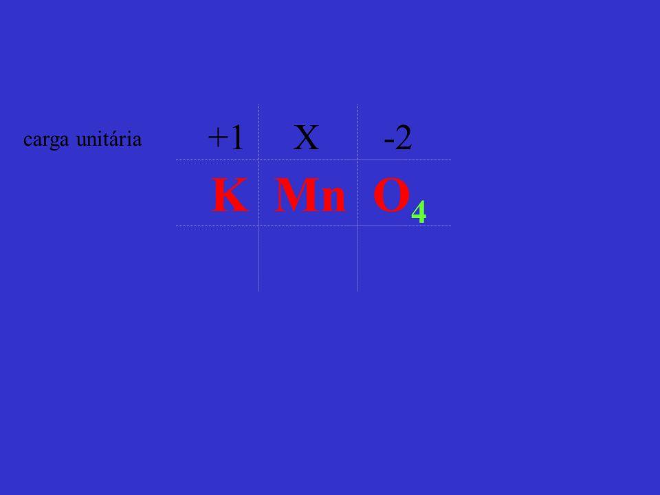 K Mn O 4 +1 X -2 carga unitária