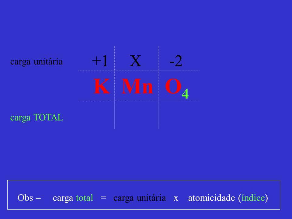 K Mn O 4 +1 X -2 carga unitária carga TOTAL Obs – carga total = carga unitária x atomicidade (índice)