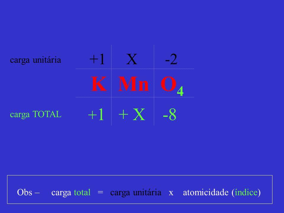 K Mn O 4 +1 X -2 carga unitária carga TOTAL Obs – carga total = carga unitária x atomicidade (índice) + 1 + X -8