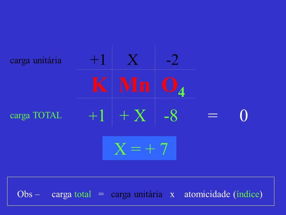 K Mn O 4 +1 X -2 + 1 + X -8 carga unitária carga TOTAL Obs – carga total = carga unitária x atomicidade (índice) = 0 X = + 7