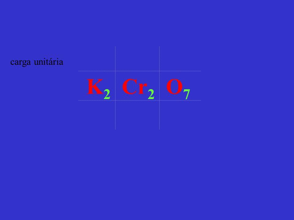 carga unitária K 2 Cr 2 O 7