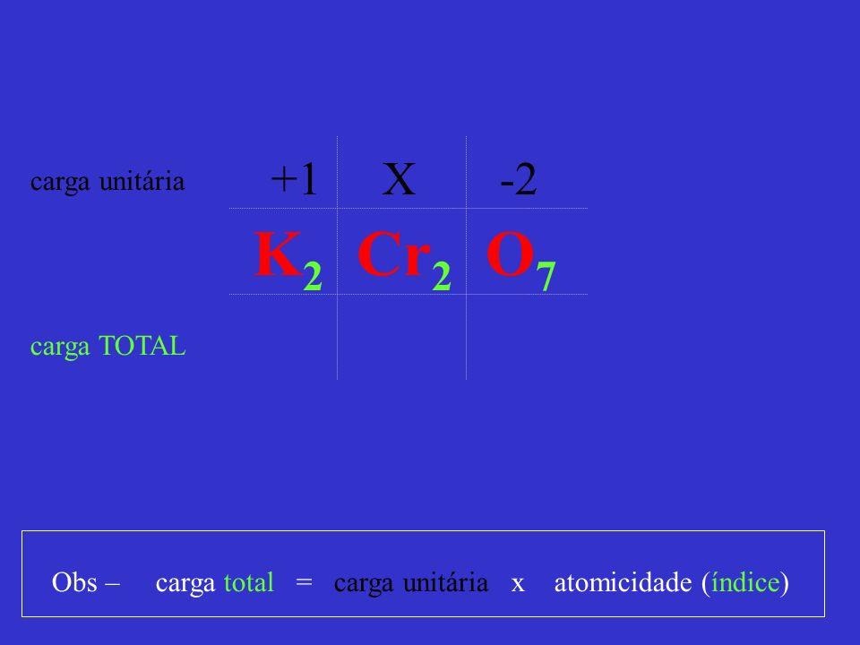 carga unitária carga TOTAL Obs – carga total = carga unitária x atomicidade (índice) K 2 Cr 2 O 7