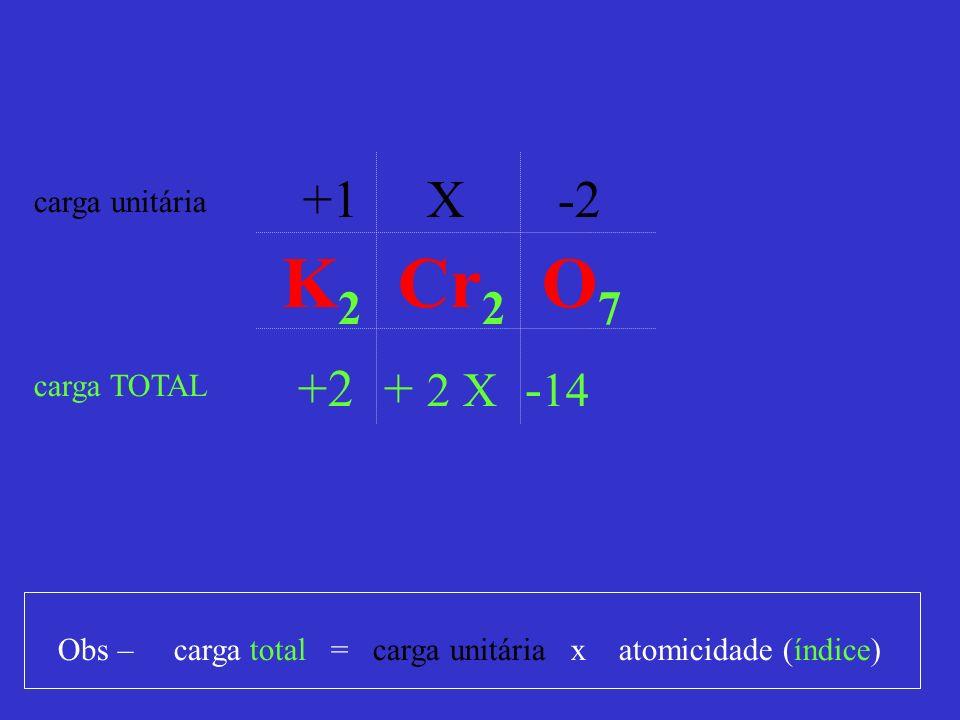 +1 X -2 +2 + 2 X - 14 carga unitária carga TOTAL Obs – carga total = carga unitária x atomicidade (índice) K 2 Cr 2 O 7