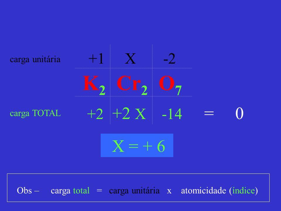 +1 X -2 +2 +2 X -14 carga unitária carga TOTAL Obs – carga total = carga unitária x atomicidade (índice) = 0 X = + 6 K 2 Cr 2 O 7