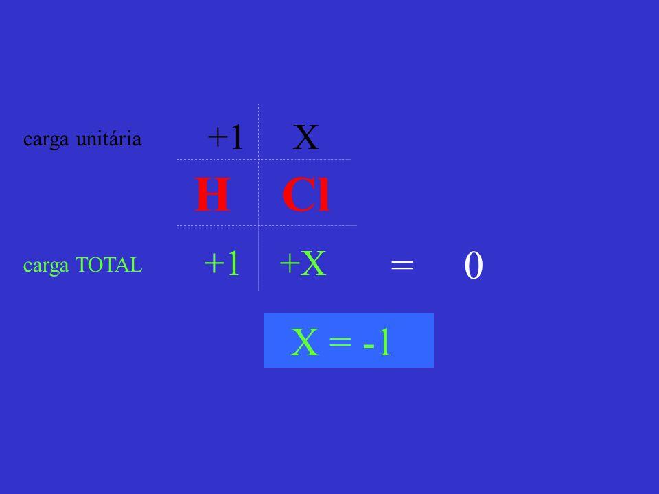 +1 X +1 +X carga unitária carga TOTAL = 0 X = -1 H Cl
