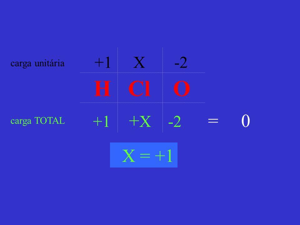 +1 X -2 +1 + X -2 carga unitária carga TOTAL = 0 X = +1 H Cl O