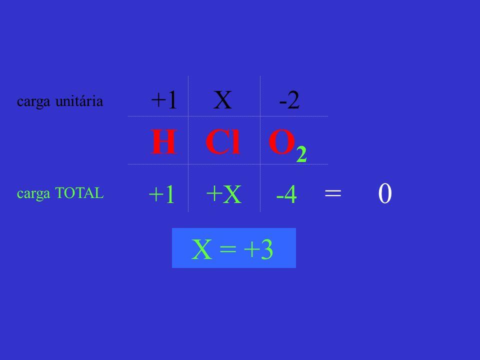+1 X -2 +1 + X -4 carga unitária carga TOTAL = 0 X = +3 H Cl O 2