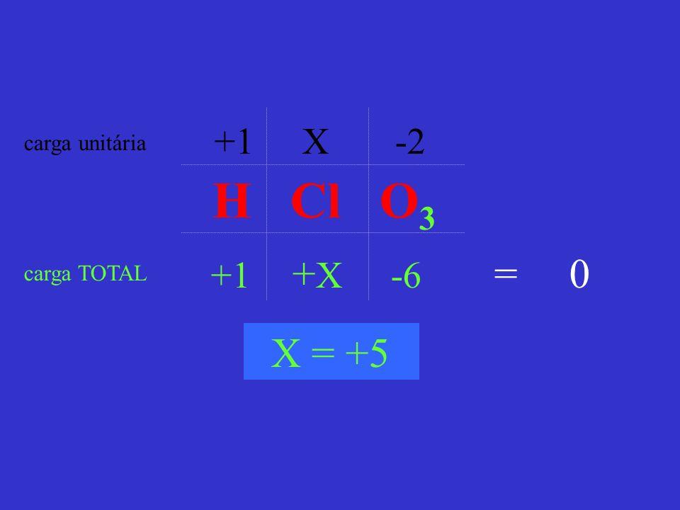 +1 X -2 +1 + X -6 carga unitária carga TOTAL = 0 X = +5 H Cl O 3