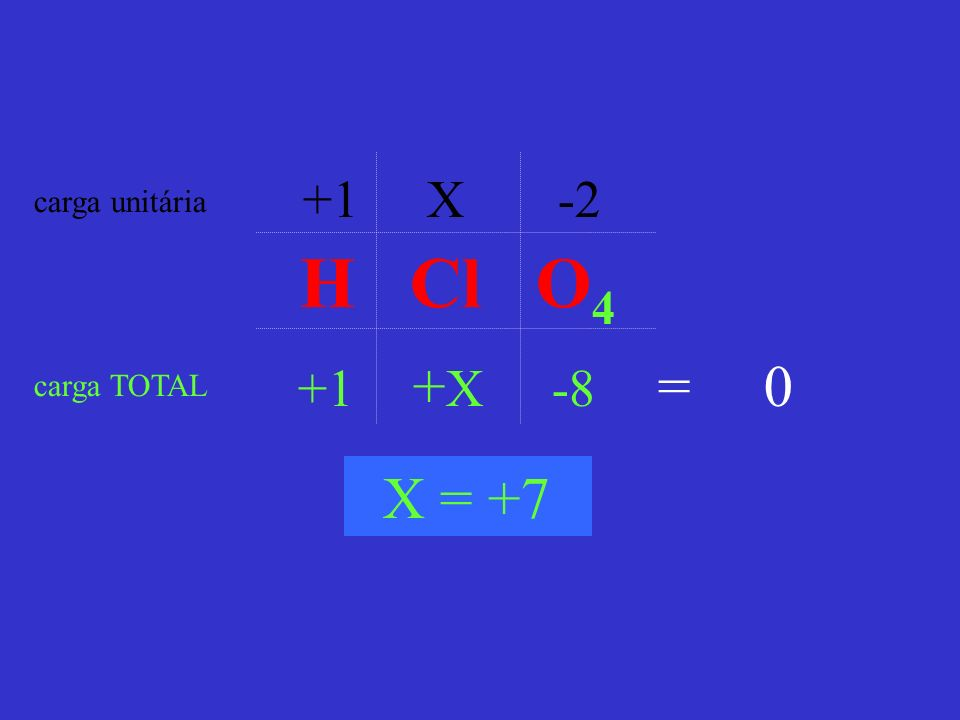 +1 X -2 +1 + X -8 carga unitária carga TOTAL = 0 X = +7 H Cl O 4