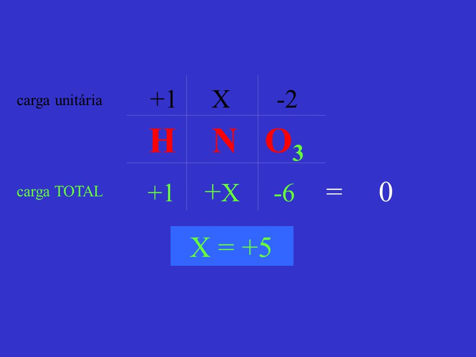 +1 X -2 +1 + X -6 carga unitária carga TOTAL = 0 X = +5 H N O 3