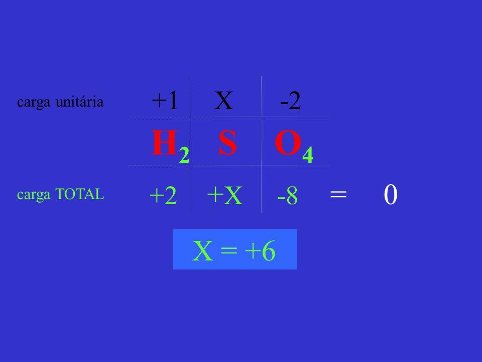 +1 X -2 +2 + X -8 carga unitária carga TOTAL = 0 X = +6 H 2 S O 4
