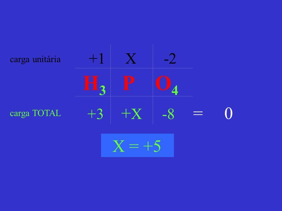 +1 X -2 +3 + X -8 carga unitária carga TOTAL = 0 X = +5 H 3 P O 4