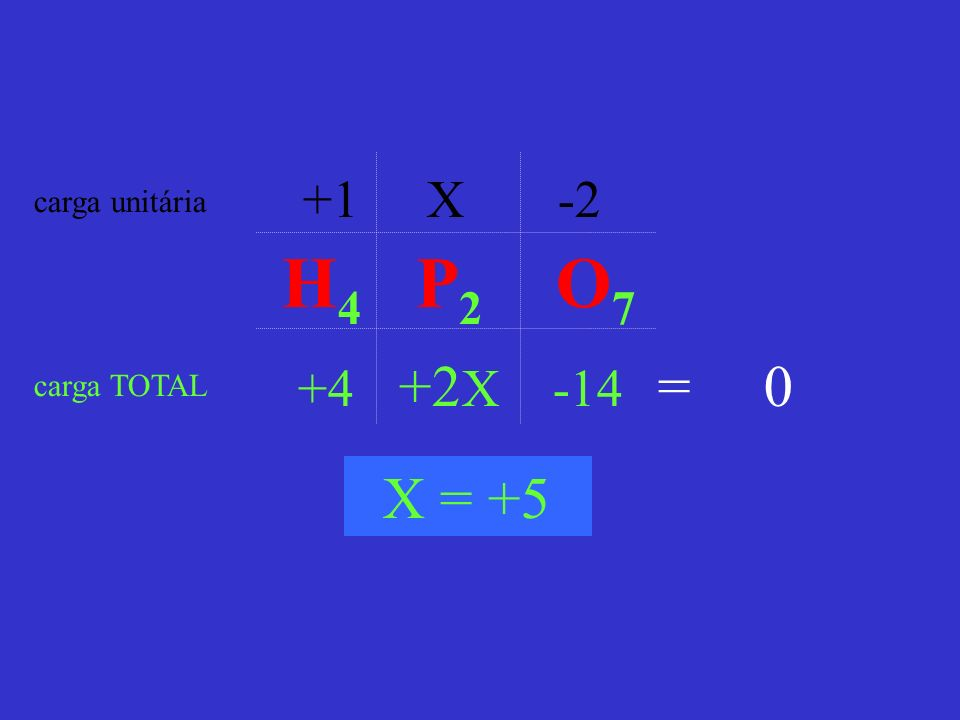 +1 X -2 +4 +2 X -14 carga unitária carga TOTAL = 0 X = +5 H 4 P 2 O 7