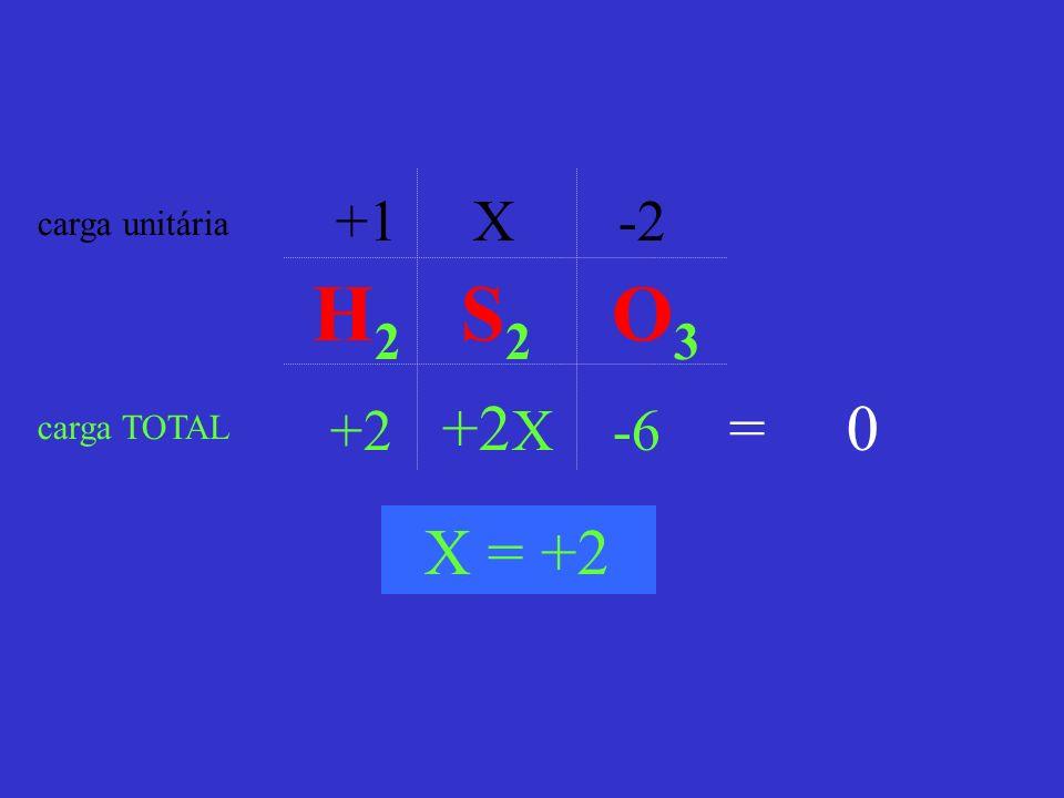 +1 X -2 +2 +2 X -6 carga unitária carga TOTAL = 0 X = +2 H 2 S 2 O 3