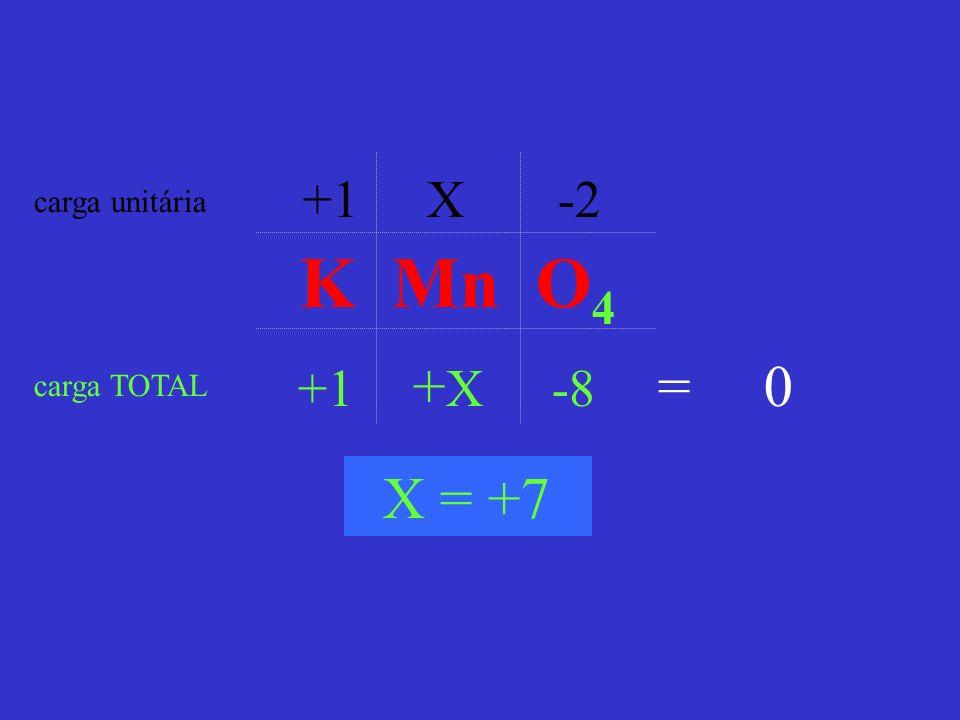 +1 X -2 +1 + X -8 carga unitária carga TOTAL = 0 X = +7 K Mn O 4