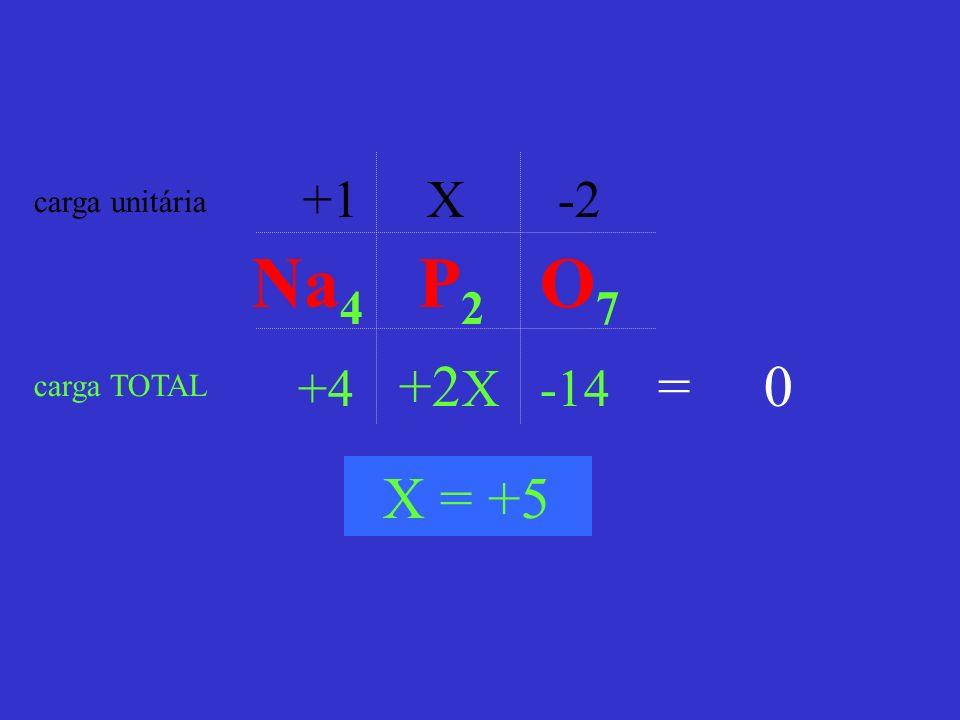 +1 X -2 +4 +2 X -14 carga unitária carga TOTAL = 0 X = +5 Na 4 P 2 O 7