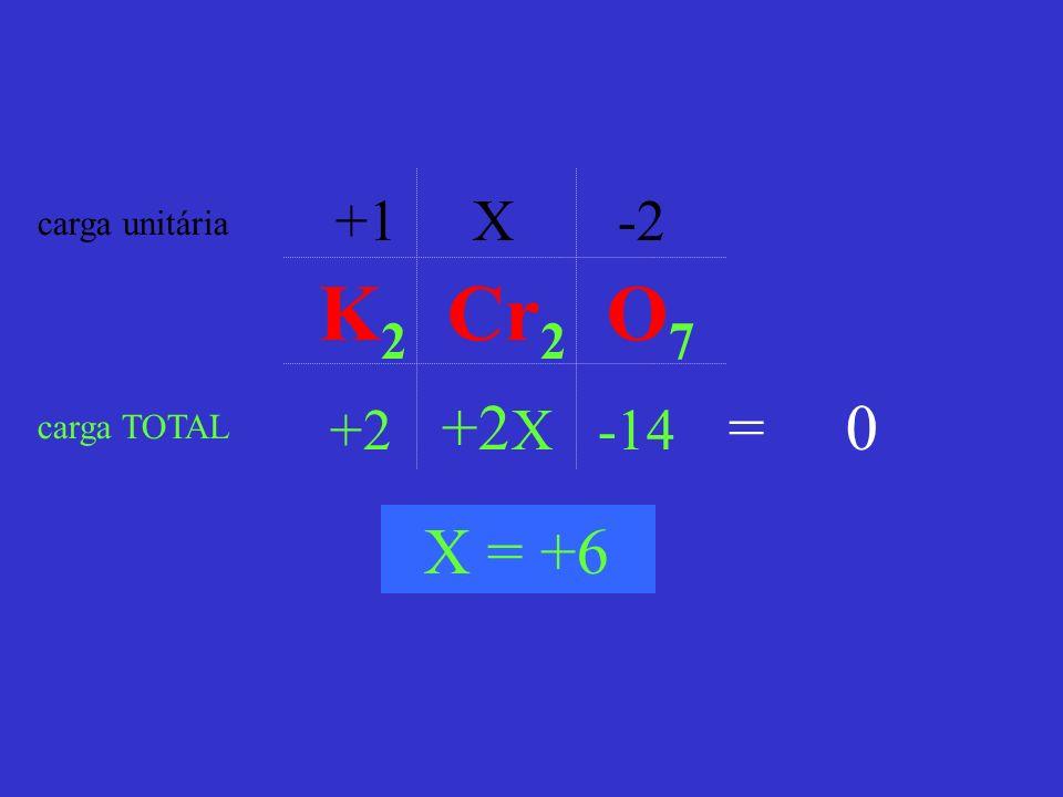 +1 X -2 +2 +2 X -14 carga unitária carga TOTAL = 0 X = +6 K 2 Cr 2 O 7