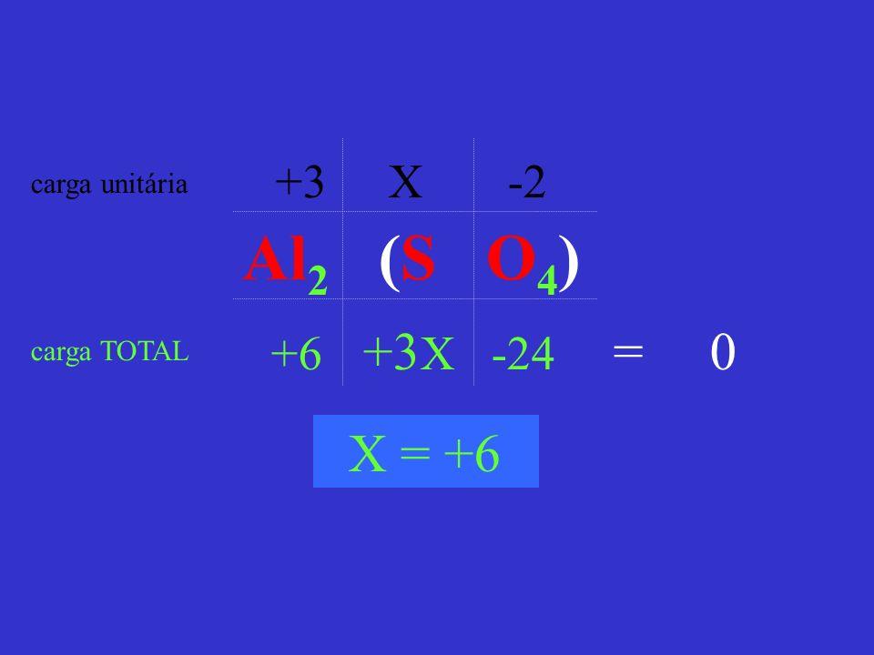+3 X -2 +6 +3 X -24 carga unitária carga TOTAL = 0 X = +6 Al 2 (S O 4 )