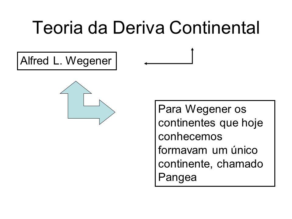 Teoria da Deriva Continental Alfred L. Wegener Para Wegener os continentes que hoje conhecemos formavam um único continente, chamado Pangea