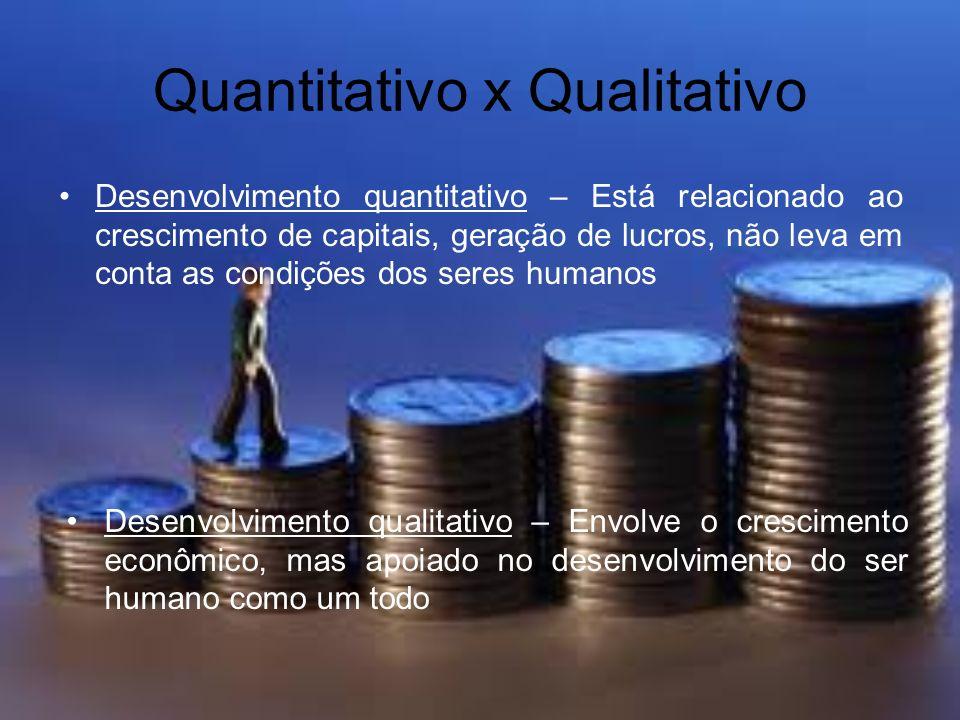 Quantitativo x Qualitativo Desenvolvimento quantitativo – Está relacionado ao crescimento de capitais, geração de lucros, não leva em conta as condições dos seres humanos Desenvolvimento qualitativo – Envolve o crescimento econômico, mas apoiado no desenvolvimento do ser humano como um todo