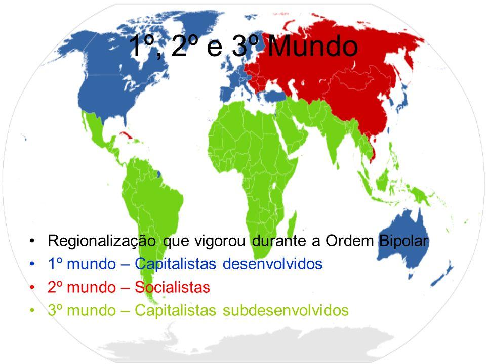 1º, 2º e 3º Mundo Regionalização que vigorou durante a Ordem Bipolar 1º mundo – Capitalistas desenvolvidos 2º mundo – Socialistas 3º mundo – Capitalistas subdesenvolvidos