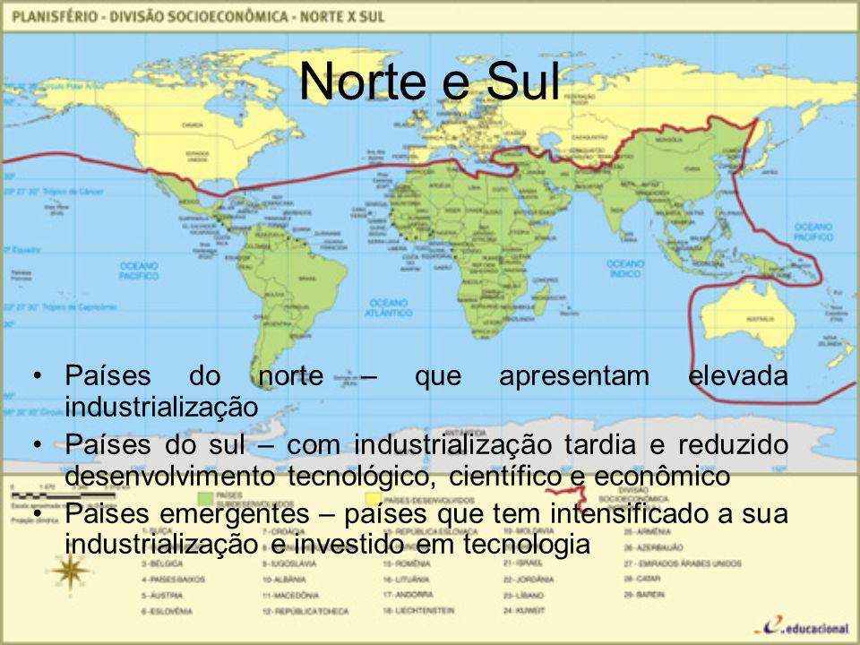Norte e Sul Países do norte – que apresentam elevada industrialização Países do sul – com industrialização tardia e reduzido desenvolvimento tecnológico, científico e econômico Paises emergentes – países que tem intensificado a sua industrialização e investido em tecnologia