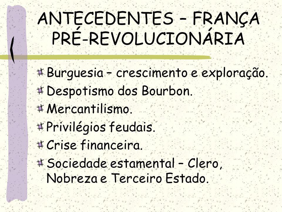 ANTECEDENTES – FRANÇA PRÉ-REVOLUCIONÁRIA Burguesia – crescimento e exploração. Despotismo dos Bourbon. Mercantilismo. Privilégios feudais. Crise finan