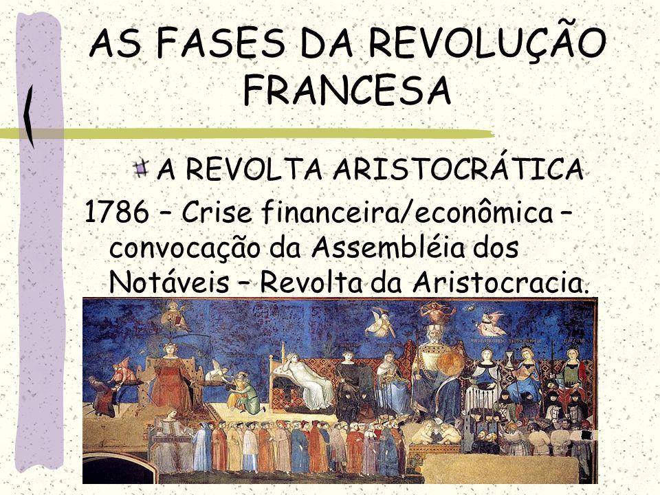 AS FASES DA REVOLUÇÃO FRANCESA A REVOLTA ARISTOCRÁTICA 1786 – Crise financeira/econômica – convocação da Assembléia dos Notáveis – Revolta da Aristocr